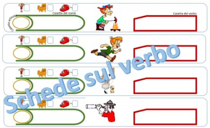 Grammatica Verbo Video E Animazioni Ed Esercizi Fiabe Favole
