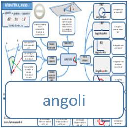 Geometria Animata Dal Piano Agli Angoli Studiare Facile